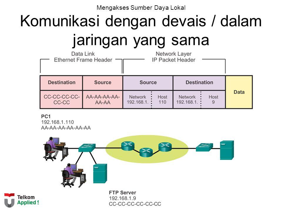 Mengakses Sumber Daya Lokal Komunikasi dengan devais / dalam jaringan yang sama