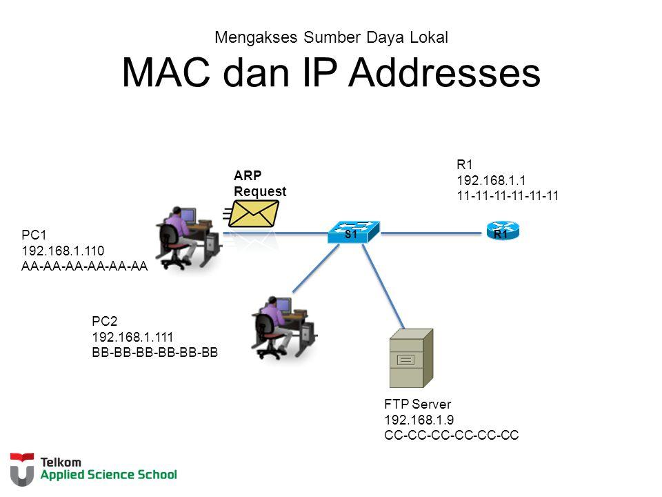 Mengakses Sumber Daya Lokal MAC dan IP Addresses PC1 192.168.1.110 AA-AA-AA-AA-AA-AA PC2 192.168.1.111 BB-BB-BB-BB-BB-BB FTP Server 192.168.1.9 CC-CC-CC-CC-CC-CC R1 192.168.1.1 11-11-11-11-11-11 ARP Request S1R1