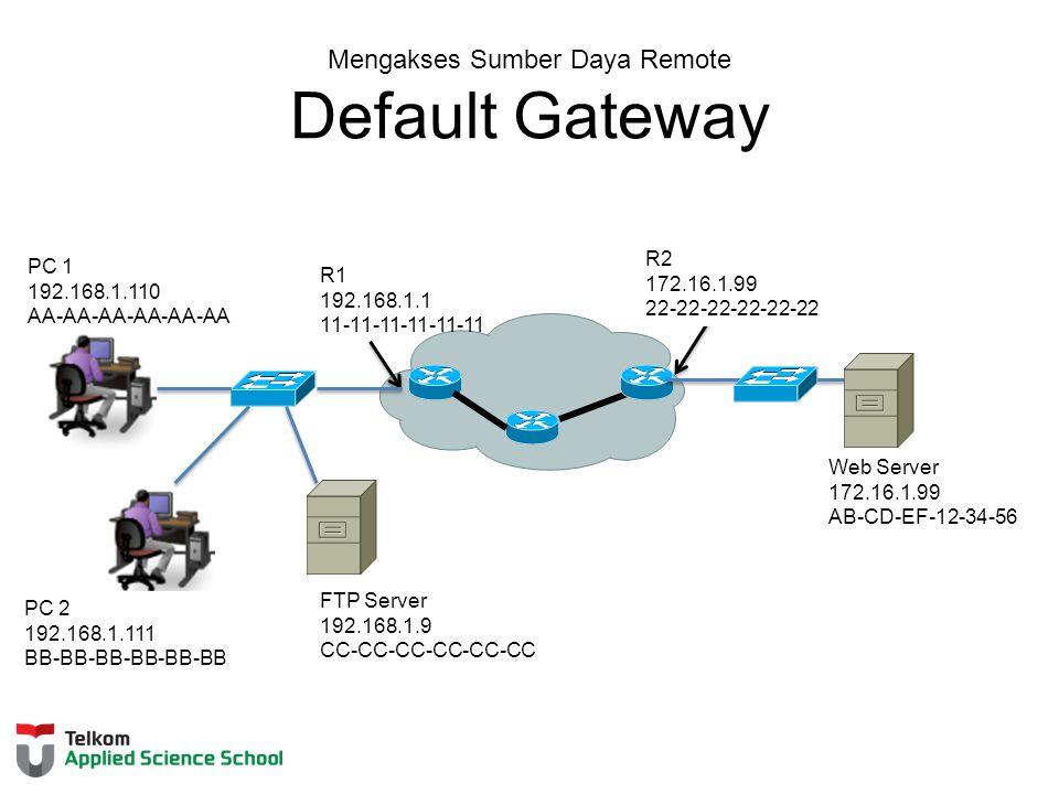 Mengakses Sumber Daya Remote Default Gateway PC 1 192.168.1.110 AA-AA-AA-AA-AA-AA PC 2 192.168.1.111 BB-BB-BB-BB-BB-BB FTP Server 192.168.1.9 CC-CC-CC