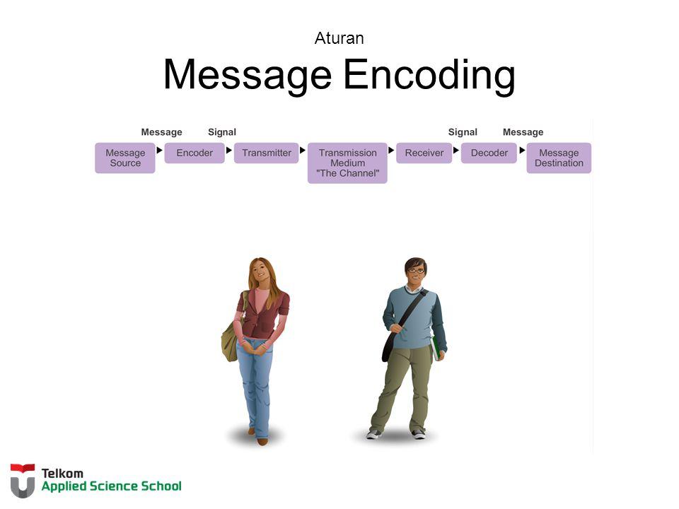 Aturan Message Formatting dan Enkapsulasi Contoh : Surat pribadi berisi elemen – elemen berikut : Data penerima Sapaan Isi surat Frasa penutup Identitas pengirim