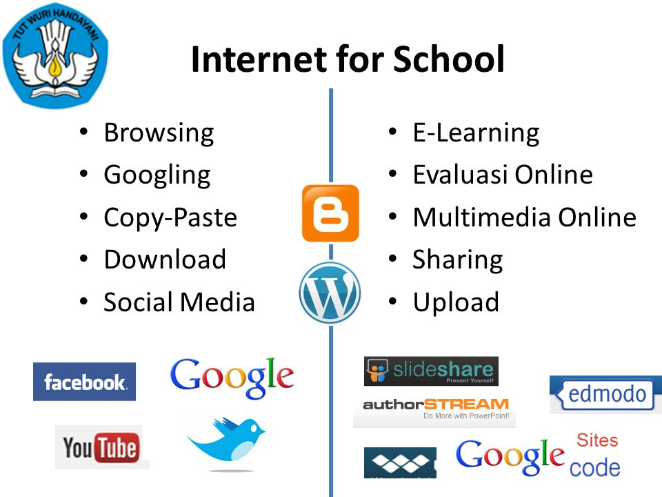 Internet for School Browsing Googling Copy-Paste Download Social Media E-Learning Evaluasi Online Multimedia Online Sharing Upload