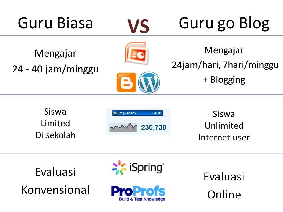 Guru Biasa Mengajar 24 - 40 jam/minggu Guru go Blog VS Mengajar 24jam/hari, 7hari/minggu + Blogging Evaluasi Konvensional Evaluasi Online Siswa Limited Di sekolah Siswa Unlimited Internet user