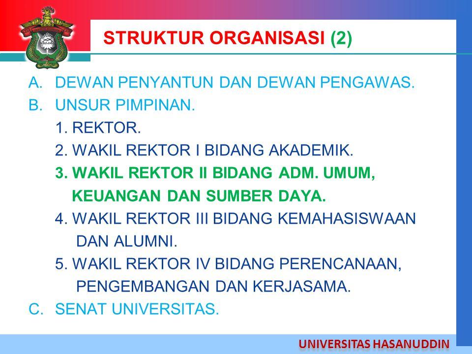 UNIVERSITAS HASANUDDIN STRUKTUR ORGANISASI (2) A.DEWAN PENYANTUN DAN DEWAN PENGAWAS. B.UNSUR PIMPINAN. 1. REKTOR. 2. WAKIL REKTOR I BIDANG AKADEMIK. 3