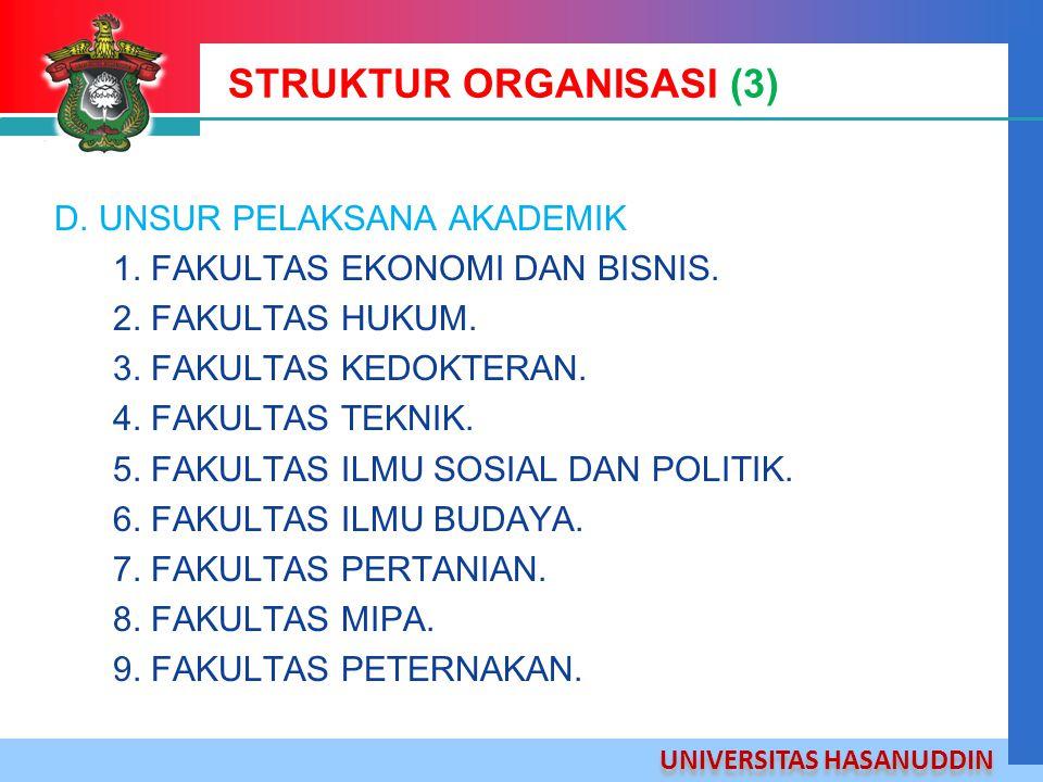 UNIVERSITAS HASANUDDIN STRUKTUR ORGANISASI (3) D. UNSUR PELAKSANA AKADEMIK 1. FAKULTAS EKONOMI DAN BISNIS. 2. FAKULTAS HUKUM. 3. FAKULTAS KEDOKTERAN.