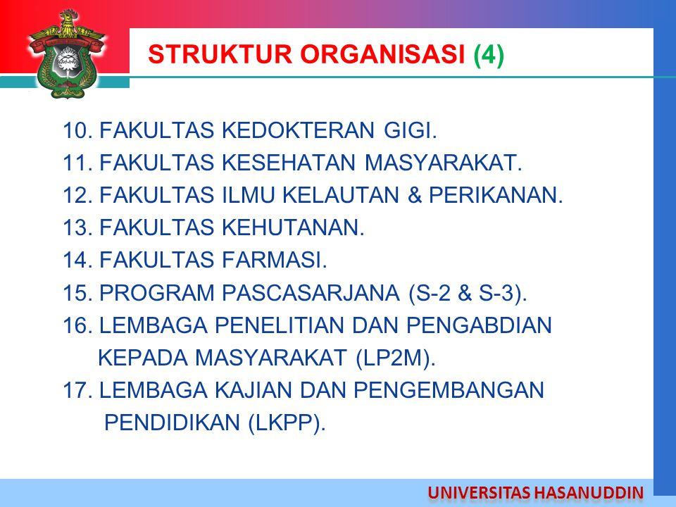 UNIVERSITAS HASANUDDIN 10. FAKULTAS KEDOKTERAN GIGI. 11. FAKULTAS KESEHATAN MASYARAKAT. 12. FAKULTAS ILMU KELAUTAN & PERIKANAN. 13. FAKULTAS KEHUTANAN