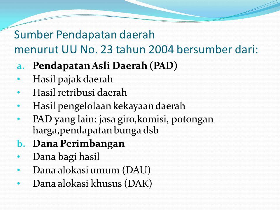 Sumber Pendapatan daerah menurut UU No. 23 tahun 2004 bersumber dari: a. Pendapatan Asli Daerah (PAD) Hasil pajak daerah Hasil retribusi daerah Hasil