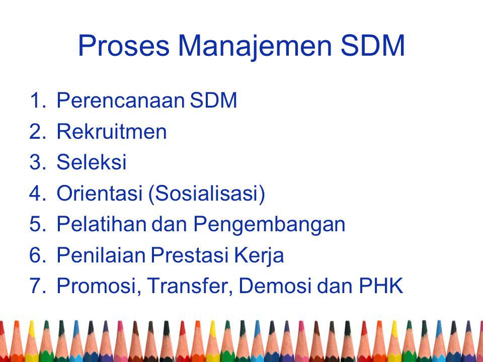 Proses Manajemen SDM 1.Perencanaan SDM 2.Rekruitmen 3.Seleksi 4.Orientasi (Sosialisasi) 5.Pelatihan dan Pengembangan 6.Penilaian Prestasi Kerja 7.Prom