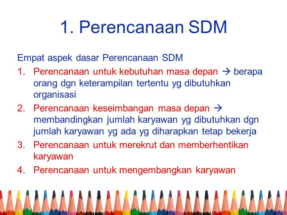 1. Perencanaan SDM Empat aspek dasar Perencanaan SDM 1.Perencanaan untuk kebutuhan masa depan  berapa orang dgn keterampilan tertentu yg dibutuhkan o