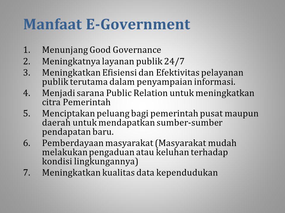 Manfaat E-Government 1.Menunjang Good Governance 2.Meningkatnya layanan publik 24/7 3.Meningkatkan Efisiensi dan Efektivitas pelayanan publik terutama dalam penyampaian informasi.