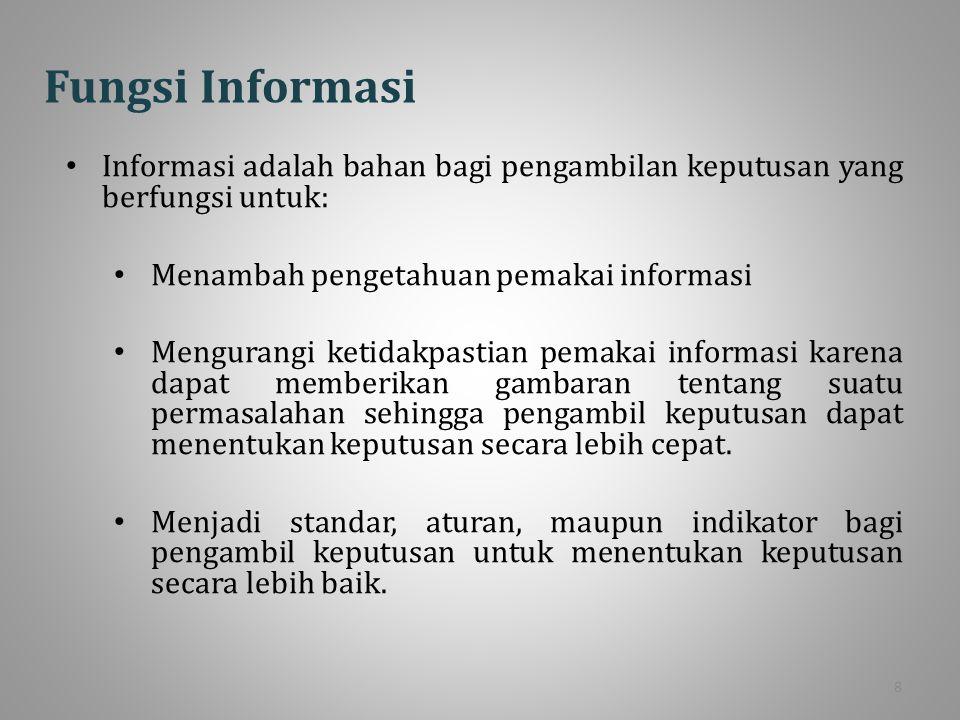 Fungsi Informasi Informasi adalah bahan bagi pengambilan keputusan yang berfungsi untuk: Menambah pengetahuan pemakai informasi Mengurangi ketidakpastian pemakai informasi karena dapat memberikan gambaran tentang suatu permasalahan sehingga pengambil keputusan dapat menentukan keputusan secara lebih cepat.