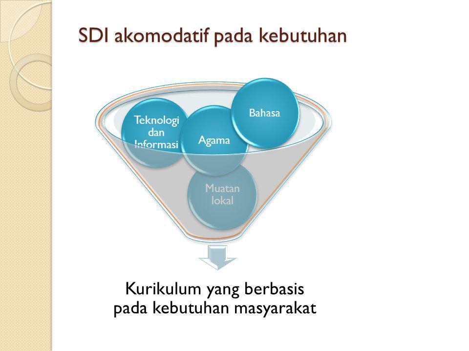 SDI akomodatif pada kebutuhan Kurikulum yang berbasis pada kebutuhan masyarakat Muatan lokal Teknologi dan Informasi Agama Bahasa