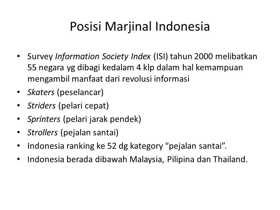 Posisi Marjinal Indonesia Survey Information Society Index (ISI) tahun 2000 melibatkan 55 negara yg dibagi kedalam 4 klp dalam hal kemampuan mengambil manfaat dari revolusi informasi Skaters (peselancar) Striders (pelari cepat) Sprinters (pelari jarak pendek) Strollers (pejalan santai) Indonesia ranking ke 52 dg kategory pejalan santai .