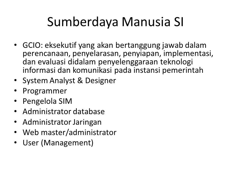 Sumberdaya Manusia SI GCIO: eksekutif yang akan bertanggung jawab dalam perencanaan, penyelarasan, penyiapan, implementasi, dan evaluasi didalam penyelenggaraan teknologi informasi dan komunikasi pada instansi pemerintah System Analyst & Designer Programmer Pengelola SIM Administrator database Administrator Jaringan Web master/administrator User (Management)