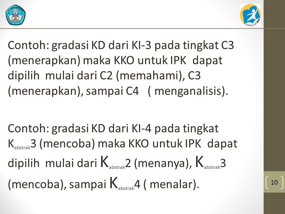 10 Contoh: gradasi KD dari KI-3 pada tingkat C3 (menerapkan) maka KKO untuk IPK dapat dipilih mulai dari C2 (memahami), C3 (menerapkan), sampai C4 ( menganalisis).