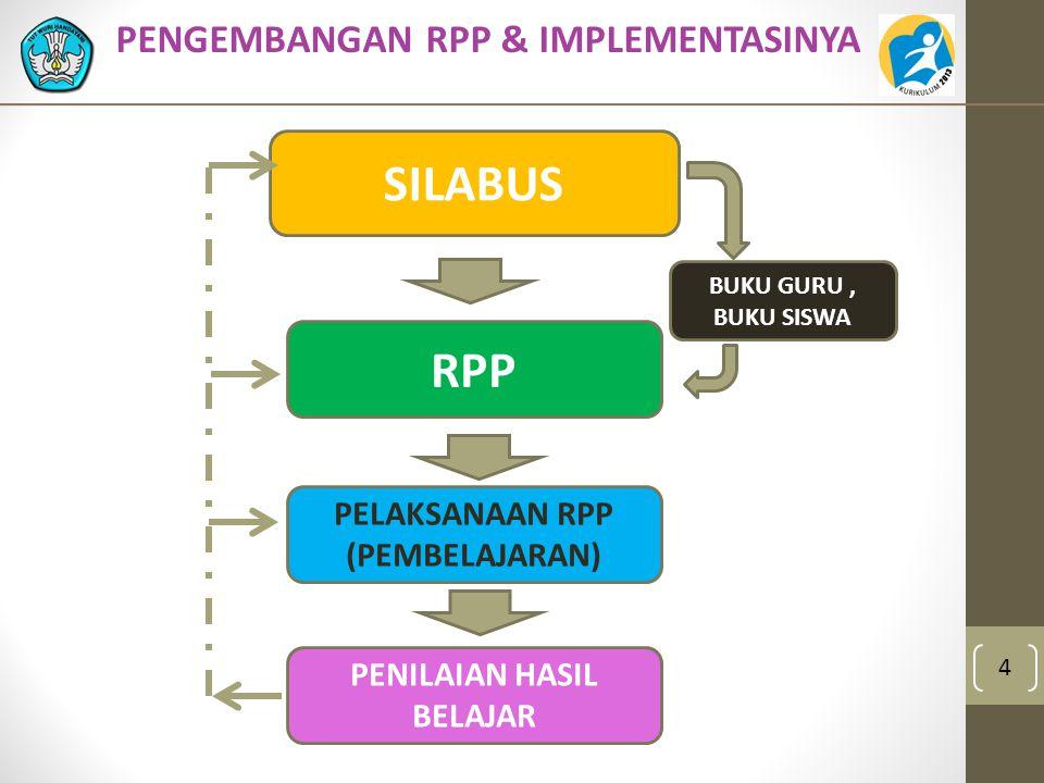 5 Setiap guru wajib menyusun RPP untuk mata pelajaran yang diampunya, sebelum awal semester atau awal tahun pelajaran dimulai, namun perlu diperbaharui sebelum pembelajaran dilaksanakan.