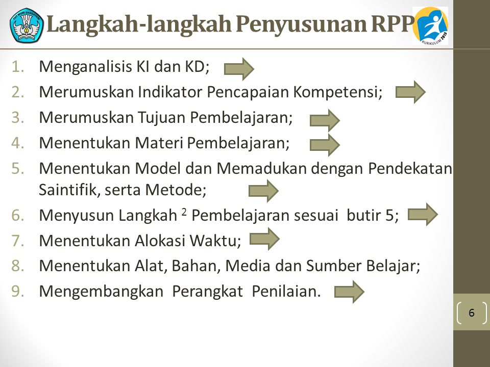 Langkah-langkah Penyusunan RPP 1.Menganalisis KI dan KD; 2.Merumuskan Indikator Pencapaian Kompetensi; 3.Merumuskan Tujuan Pembelajaran; 4.Menentukan Materi Pembelajaran; 5.Menentukan Model dan Memadukan dengan Pendekatan Saintifik, serta Metode; 6.Menyusun Langkah 2 Pembelajaran sesuai butir 5; 7.Menentukan Alokasi Waktu; 8.Menentukan Alat, Bahan, Media dan Sumber Belajar; 9.Mengembangkan Perangkat Penilaian.