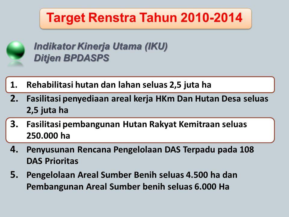 Target Renstra Tahun 2010-2014 1.Rehabilitasi hutan dan lahan seluas 2,5 juta ha 2. Fasilitasi penyediaan areal kerja HKm Dan Hutan Desa seluas 2,5 ju