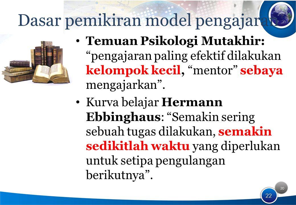 30 22 Dasar pemikiran model pengajaran Temuan Psikologi Mutakhir: pengajaran paling efektif dilakukan kelompok kecil, mentor sebaya mengajarkan .