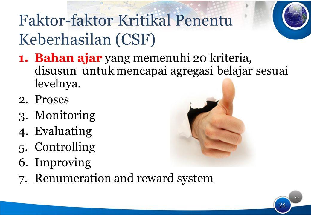 30 26 Faktor-faktor Kritikal Penentu Keberhasilan (CSF) 1.Bahan ajar yang memenuhi 20 kriteria, disusun untuk mencapai agregasi belajar sesuai levelnya.