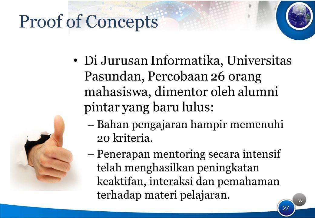 30 27 Proof of Concepts Di Jurusan Informatika, Universitas Pasundan, Percobaan 26 orang mahasiswa, dimentor oleh alumni pintar yang baru lulus: – Bahan pengajaran hampir memenuhi 20 kriteria.
