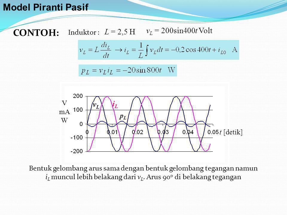 V mA W pLpL vLvL iLiL t [detik] L = 2,5 H v L = 200sin400t Volt Indu k tor : CONTOH: Model Piranti Pasif Bentuk gelombang arus sama dengan bentuk gelo