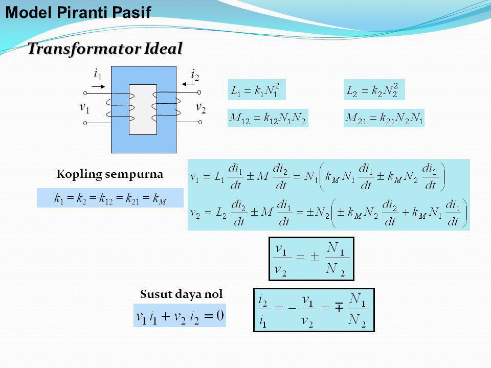 Transformator Ideal i1i1 i2i2 v1v1 v2v2 Kopling sempurna k 1 = k 2 = k 12 = k 21 = k M Susut daya nol Model Piranti Pasif