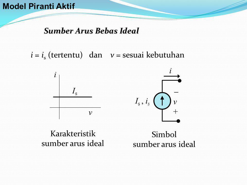 i = i s (tertentu) dan v = sesuai kebutuhan Simbol sumber arus ideal v+v+ i I s, i s v i IsIs Karakteristik sumber arus ideal Sumber Arus Bebas Idea