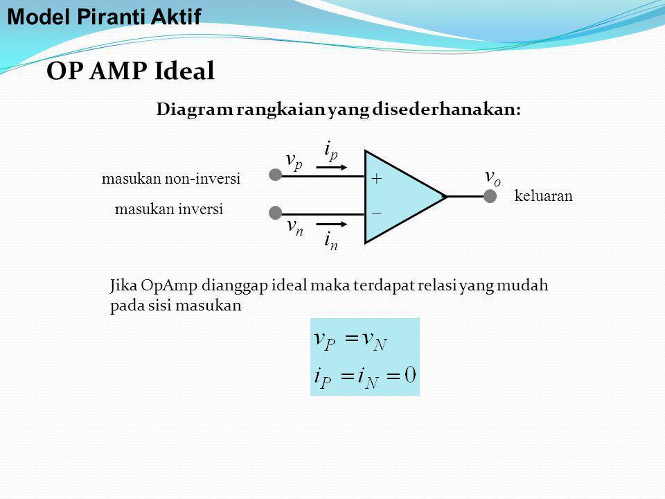 OP AMP Ideal ++ keluaran masukan non-inversi masukan inversi vovo vpvp vnvn ipip inin Jika OpAmp dianggap ideal maka terdapat relasi yang mudah pada