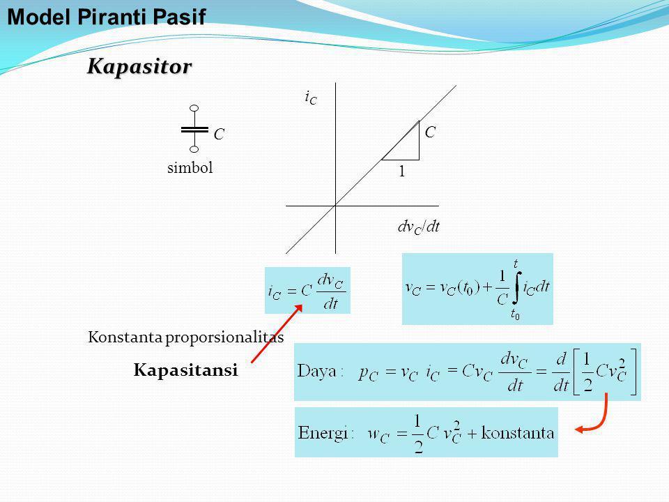 v = v s (tertentu) dan i = sesuai kebutuhan v i VoVo + _ vsvs i ++ VoVo i Karakteristik i - v sumber tegangan konstan Simbol sumber tegangan bervariasi terhadap waktu Simbol sumber tegangan konstan Sumber Tegangan Bebas Ideal Model Piranti Aktif