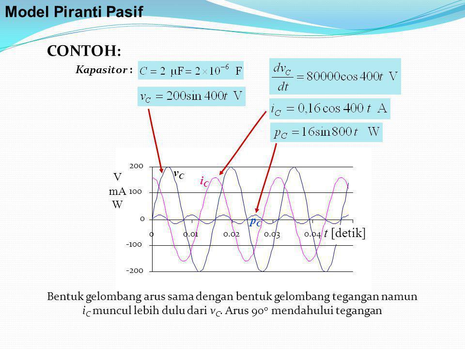 Kapasitor : CONTOH: Bentuk gelombang arus sama dengan bentuk gelombang tegangan namun i C muncul lebih dulu dari v C. Arus 90 o mendahului tegangan Mo