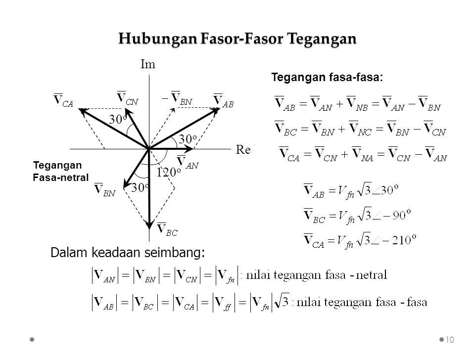Hubungan Fasor-Fasor Tegangan Tegangan fasa-fasa: Dalam keadaan seimbang: Re Im 30 o Tegangan Fasa-netral 120 o 10
