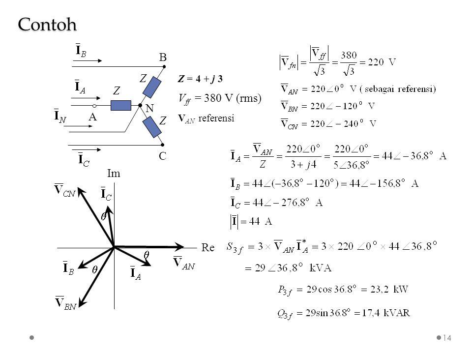 Z = 4 + j 3 V ff = 380 V (rms) V AN referensi Contoh 14 N A B C Z Z Z Re Im   