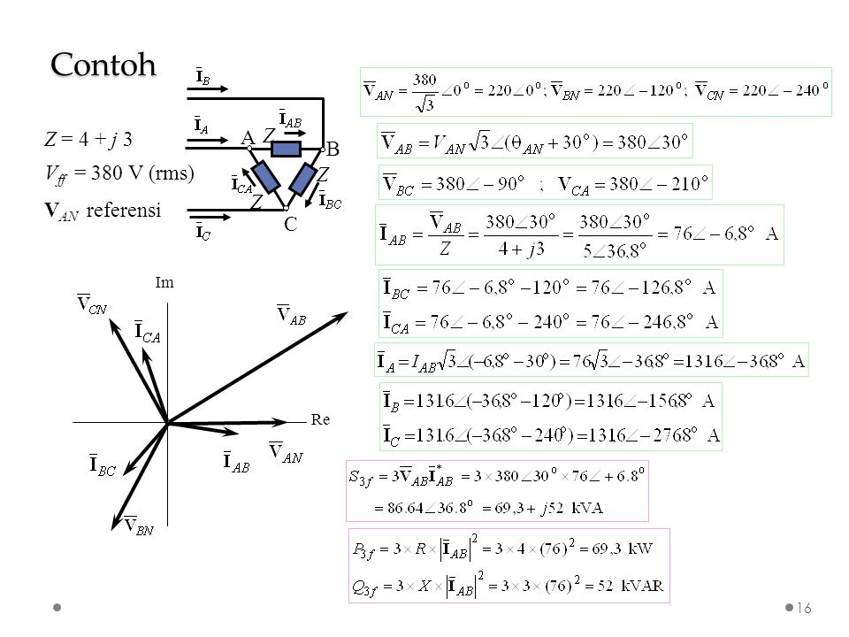 Z = 4 + j 3 V ff = 380 V (rms) V AN referensi Contoh 16 B C A Z Z Z Re Im
