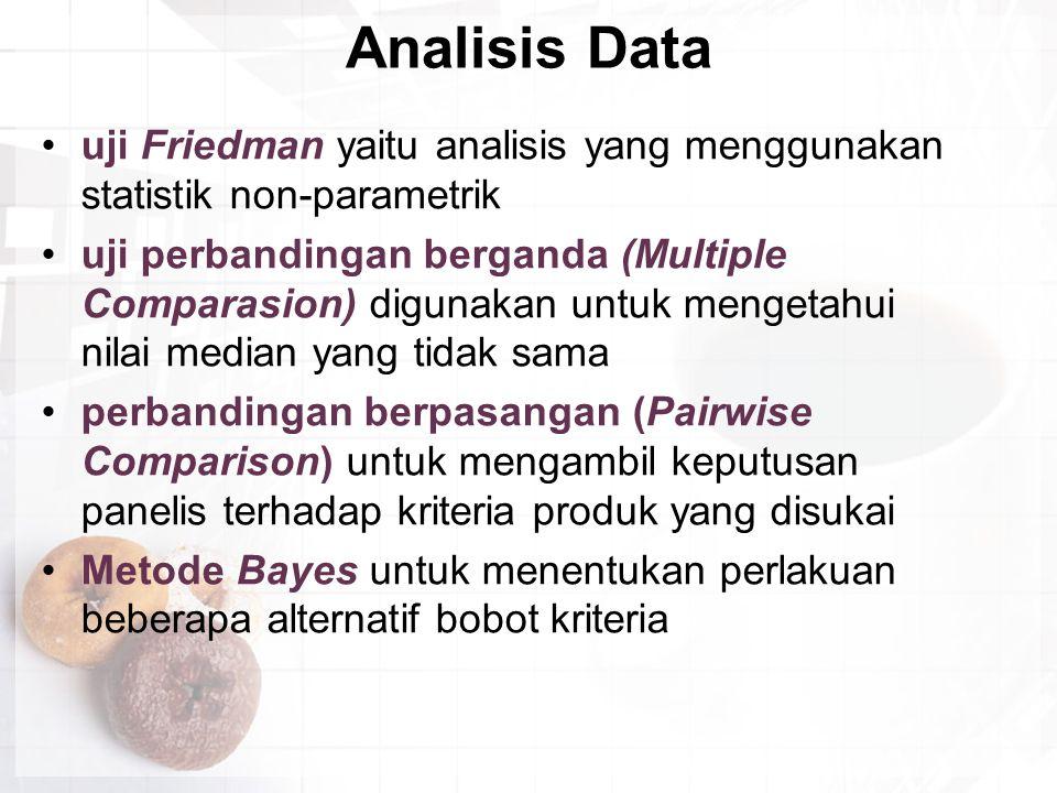 Analisis Data uji Friedman yaitu analisis yang menggunakan statistik non-parametrik uji perbandingan berganda (Multiple Comparasion) digunakan untuk m