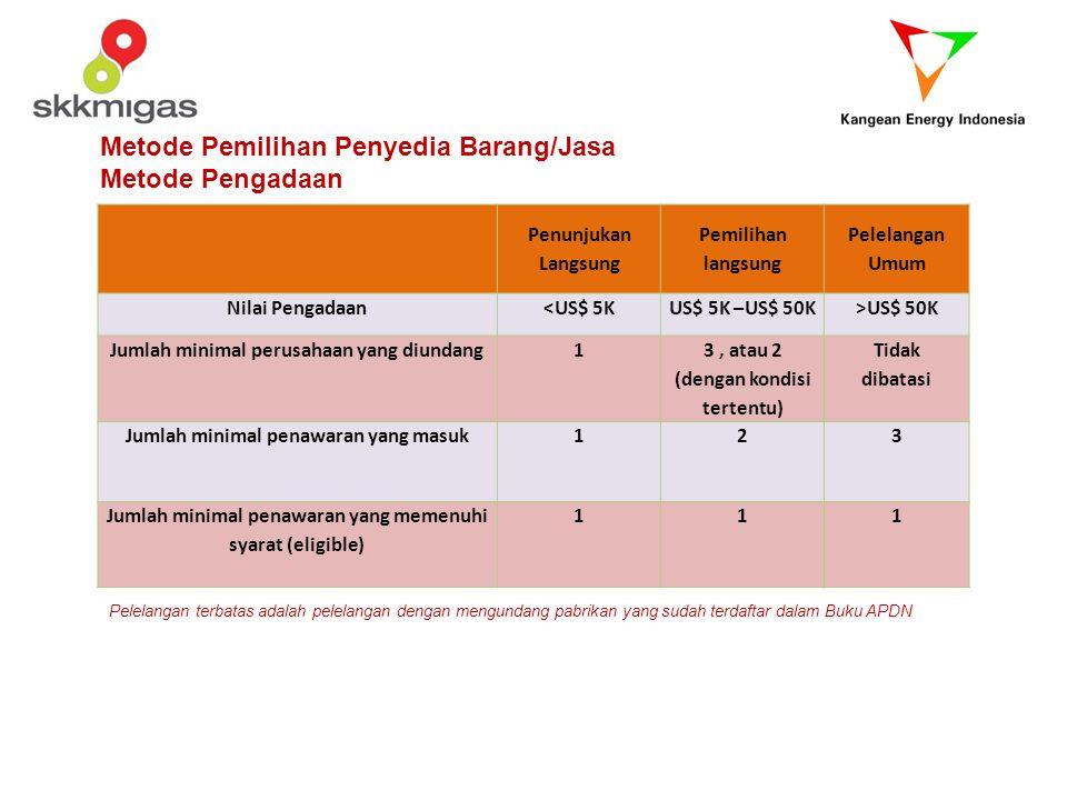 PROSES UTAMA BOBOT (%) KINERJA UTAMA BOBOT (%) RINCIAN KINERJA UTAMA BOBOT (%) Proses Pengadaan 30 Kegiatan Pengadaan12.00 Keaktifan4.80 Hasil7.20 Kesesuaian Dokumen9.00 Kesesuaian Dokumen9.00 Pelayanan Pelanggan/ Profesionalisme9.00 Komunikasi2.70 Koordinasi dan Kerjasama6.30 Pelaksanaan Kontrak (Jasa) 70 Penyerahan14.00 Persiapan Kerja4.20 Waktu Penyerahan9.80 Pelayanan Pelanggan/ Profesionalisme9.10 Komunikasi3.64 Koordinasi dan Kerjasama5.46 Kepatuhan SHE10.50 Pelaksanaan Prosedur SHE10.50 Kualitas Jasa28.00 Pelaporan5.60 Sumber Daya yang Disediakan8.40 Hasil Pekerjaan14.00 Kesesuaian Dokumen8.40 Dokumen Penagihan3.36 Kepatuhan Komponen Lokal5.04 Pelaksanaan Kontrak (Barang) 70 Penyerahan14.00 Persiapan Kerja4.20 Waktu Penyerahan9.80 Pelayanan Pelanggan/ Profesionalisme9.10 Komunikasi3.64 Koordinasi dan Kerjasama5.46 Kepatuhan SHE10.50 Pelaksanaan Prosedur SHE10.50 Kualitas Produk28.00 Kualitas Produk28.00 Kesesuaian Dokumen8.40 Dokumen Penagihan3.36 Kepatuhan Komponen Lokal5.04 Sistim Skoring dalam Penilaian Kinerja Penyedia Barang/Jasa