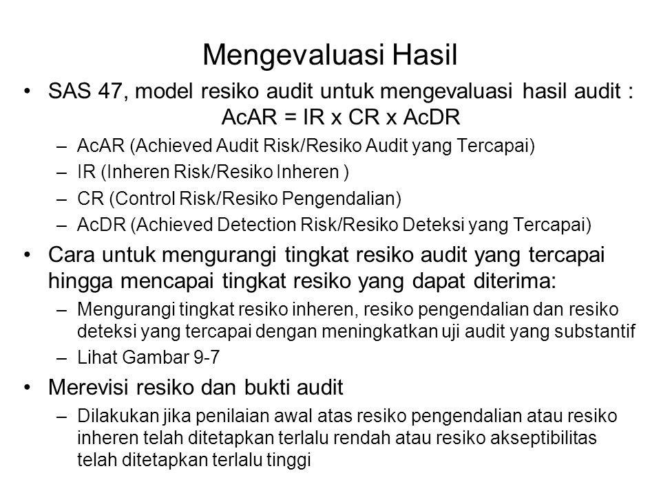 Mengevaluasi Hasil SAS 47, model resiko audit untuk mengevaluasi hasil audit : AcAR = IR x CR x AcDR –AcAR (Achieved Audit Risk/Resiko Audit yang Terc