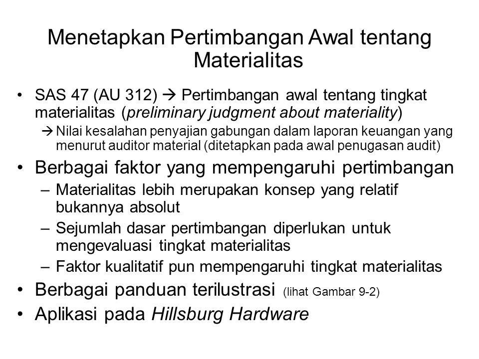 Menetapkan Pertimbangan Awal tentang Materialitas SAS 47 (AU 312)  Pertimbangan awal tentang tingkat materialitas (preliminary judgment about materia