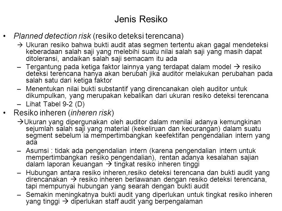 Jenis Resiko Planned detection risk (resiko deteksi terencana)  Ukuran resiko bahwa bukti audit atas segmen tertentu akan gagal mendeteksi keberadaan