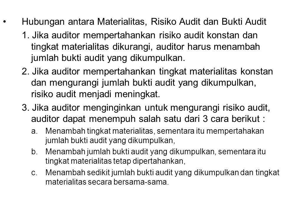Hubungan antara Materialitas, Risiko Audit dan Bukti Audit 1.