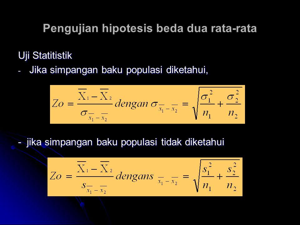 Uji Statitistik - Jika simpangan baku populasi diketahui, - jika simpangan baku populasi tidak diketahui Pengujian hipotesis beda dua rata-rata