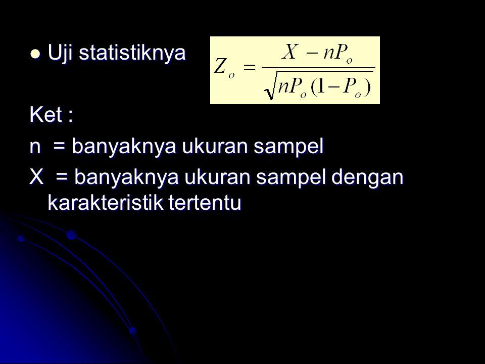 Uji statistiknya Uji statistiknya Ket : n = banyaknya ukuran sampel X = banyaknya ukuran sampel dengan karakteristik tertentu