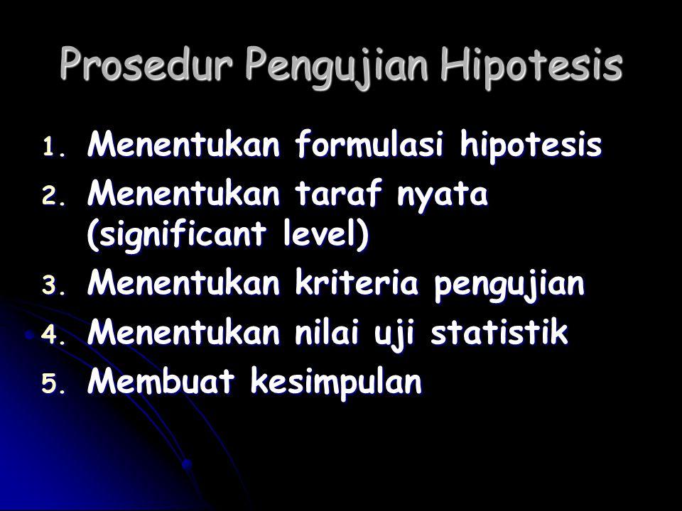 Prosedur Pengujian Hipotesis 1. Menentukan formulasi hipotesis 2. Menentukan taraf nyata (significant level) 3. Menentukan kriteria pengujian 4. Menen