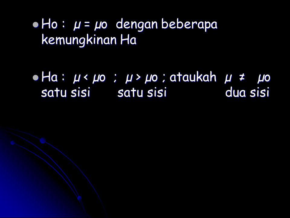 Ho : µ = µo dengan beberapa kemungkinan Ha Ho : µ = µo dengan beberapa kemungkinan Ha Ha : µ µo ; ataukah µ ≠ µo satu sisi satu sisi dua sisi Ha : µ µ