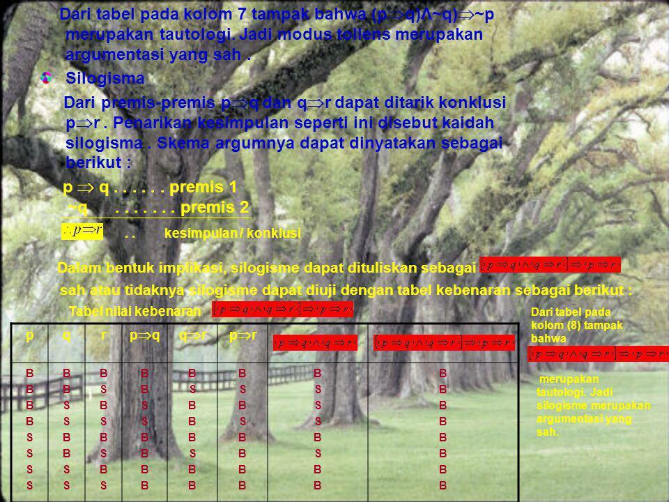 Dari tabel pada kolom 7 tampak bahwa (p  q)Λ~q)  ~p merupakan tautologi. Jadi modus tollens merupakan argumentasi yang sah. Silogisma Dari premis-pr