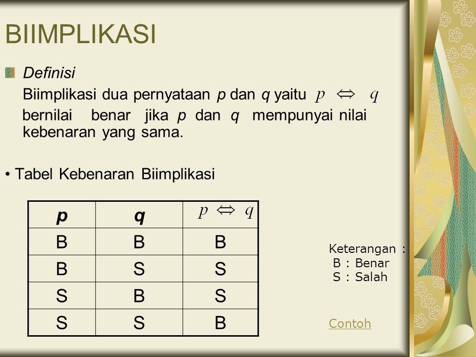 IMPLIKASI  Definisi : Implikasi dua pernyataan bernilai salah hanya jika p bernilai benar disertai q bernilai salah Tabel Kebenaran Implikasi : pq BB