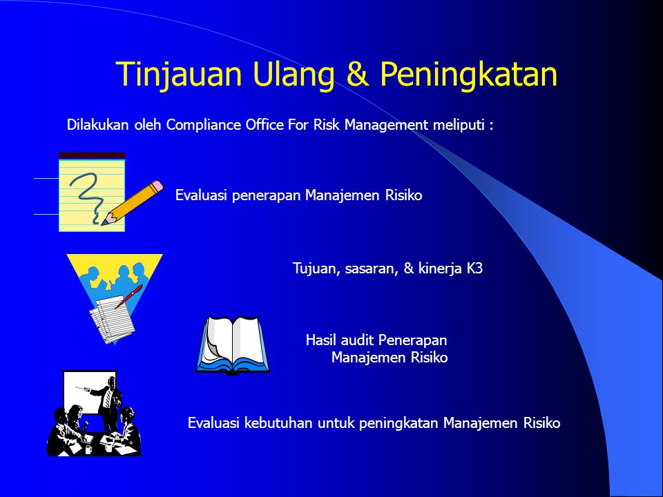 Prinsip 5 : PENINJAUAN ULANG ( Review ) DAN PENINGKATAN OLEH PIHAK MANAJEMEN 1.