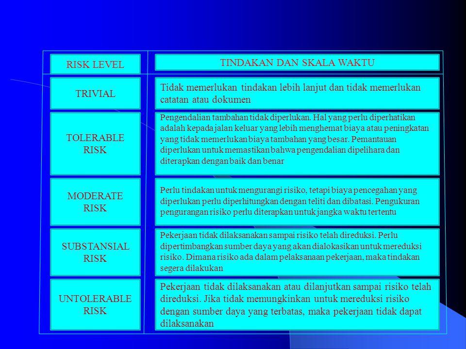 DITERAPKAN di PT.Indonesia Power Unit Bisnis Pembangkitan Perak Grati, 2009 tabel 3.