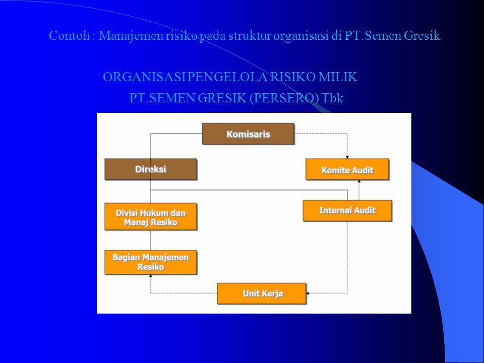 PENERAPAN DI LAPANGAN Di pt.semen gresik, manajemen risiko berada di bawah direksi ( ESELON II ) DI DEPARTEMEN KEUANGAN, SEBAGAI PELAKSANA RISIKO ATAU PEMILIK RISIKO ( PERMENKEU PASAL 2 AYAT 3) ADALAH UNIT ESELON Ii PENERAPAN DI LAPANGAN Di pt.semen gresik, manajemen risiko berada di bawah direksi ( ESELON II ) DI DEPARTEMEN KEUANGAN, SEBAGAI PELAKSANA RISIKO ATAU PEMILIK RISIKO ( PERMENKEU PASAL 2 AYAT 3) ADALAH UNIT ESELON Ii