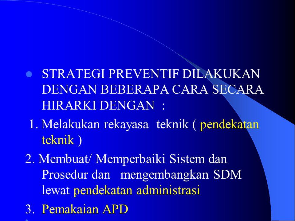 A.PENGENDALIAN RISIKO Menentukan upaya pengendalian risiko berdasarkan hasil analisis risiko.