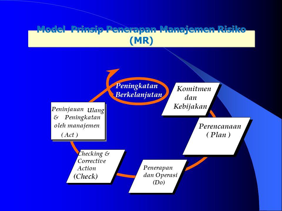 PENERAPAN MANAJEMEN RISIKO DALAM strategi preventif dan mitigasi (sesuai ciri khas manajemen risiko )LEWAT PROSES SBB : 1.